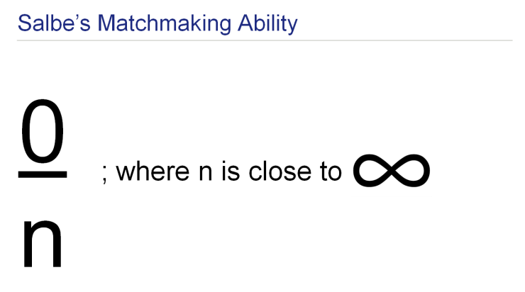 Salbe's Matchmaking Ability